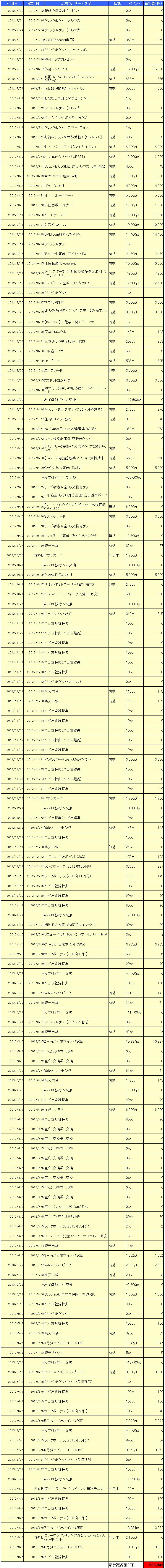 ハピタス実績2013-09-15_215004